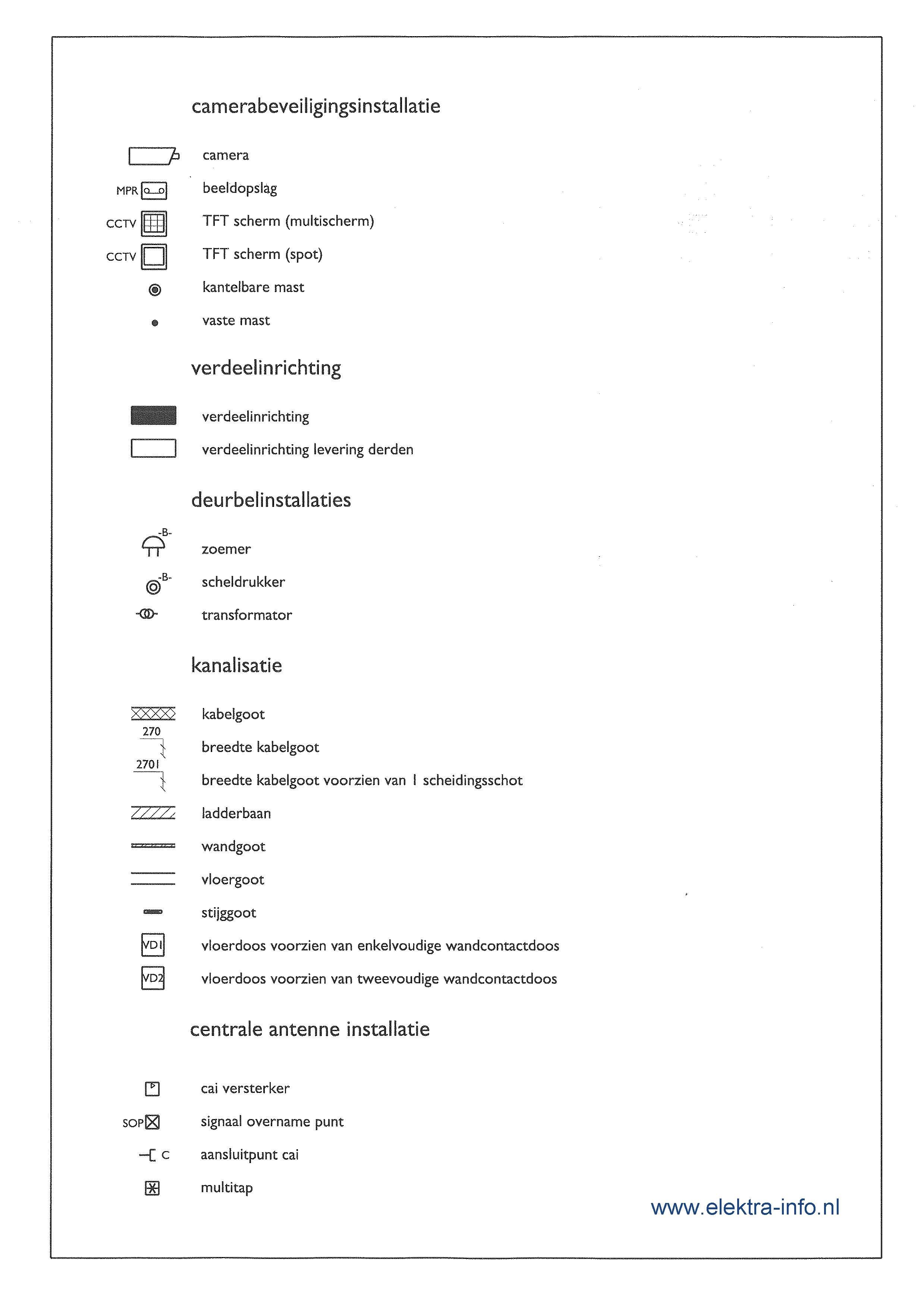 Betekenis elektriciteit of elektra symbool | Elektra-info.nl
